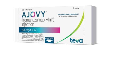 FDA approves Teva's Ajovy for preventive treatment of migraine