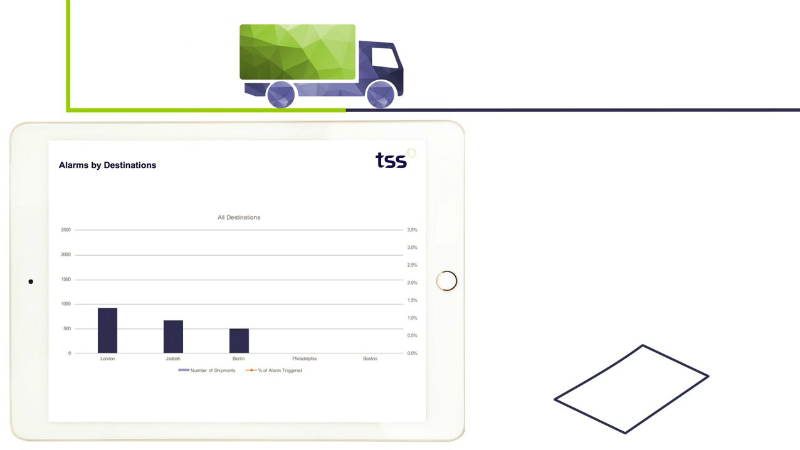 TSS – Transforming the Supply Chain