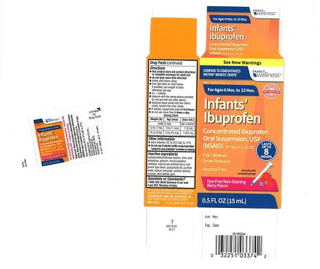 Tris Pharma recalls infants' liquid Ibuprofen in US